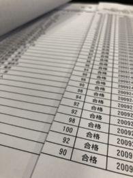 【快挙】情報処理技術者認定試験、全員合格
